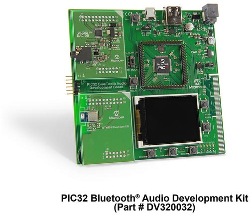 PIC32 Bluetooth®Audio Development Kit
