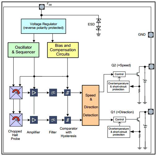 Структурная схема TLE4966V