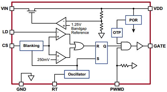 Структурная схема драйвера HV9910C