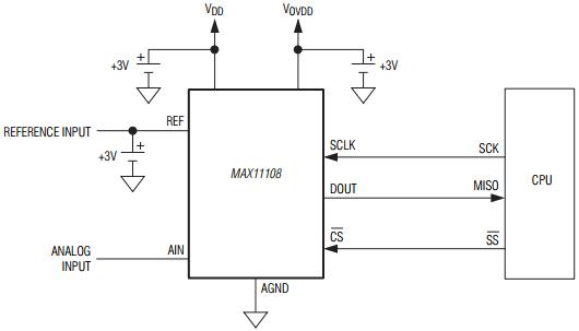 Типовая схема включения MAX11108