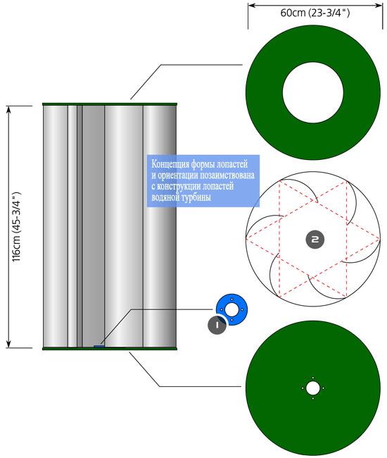 Схема расположения лопастей