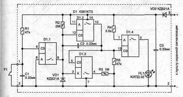 Это девайс автогенератора