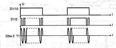 Форма сигналов, поясняющих работу схемы