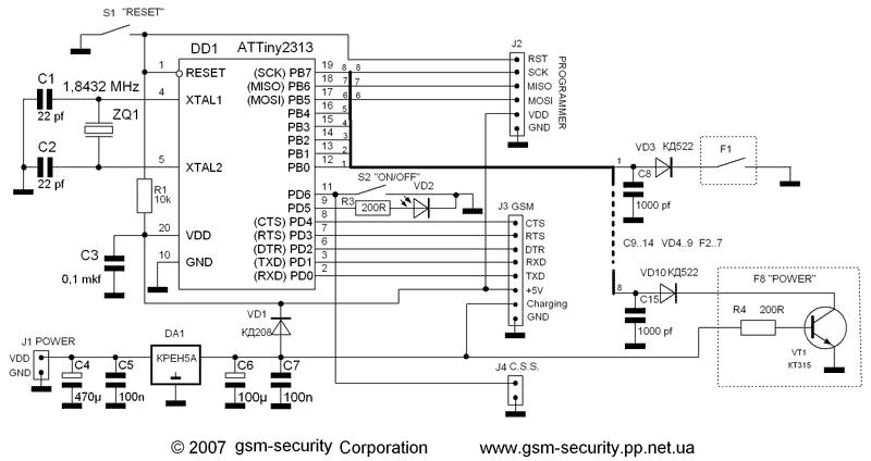 охранной GSM-системы: