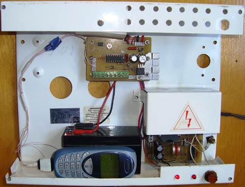 Общий вид GSM сигнализации