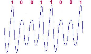 RFID_signal_data.jpg