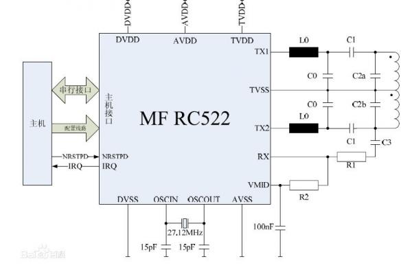 Принципиальная схема считывателя бесконтактных карт - радио меток RFID RC522