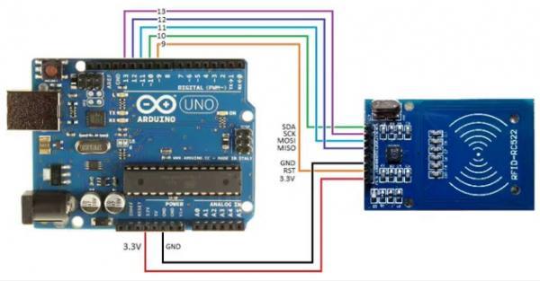Схема соединения модуля RC522 с отладочной платой Arduino UNO