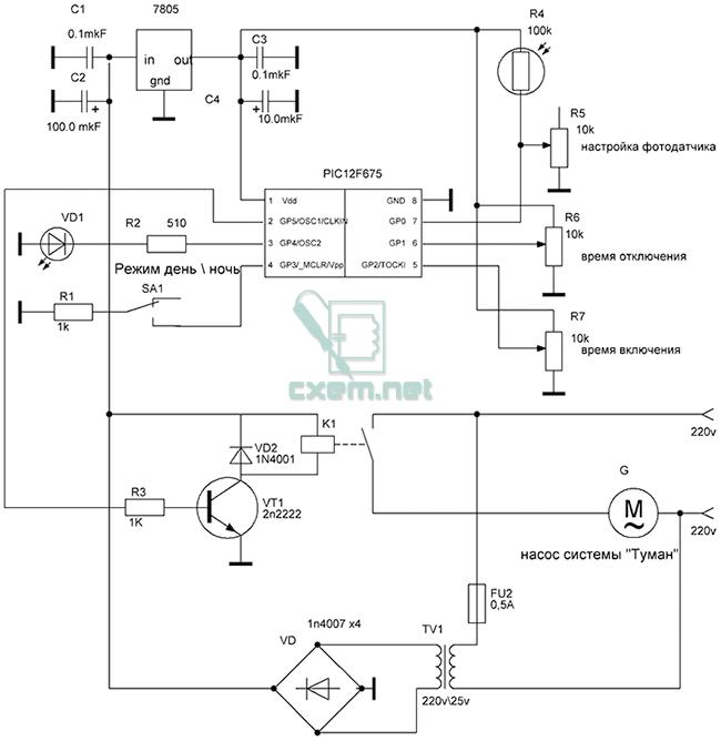 Описание работы схемы: После включения микроконтроллер проводит инициализацию и конфигурацию своих модулей в...