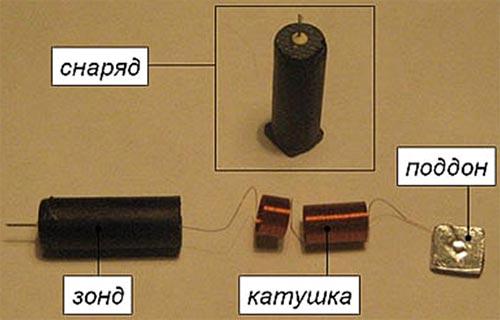 кабель сип 4 16 цена красноярск