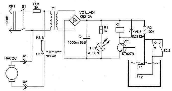 Рис. 1.27 Принципиальная схема автоматического управления водяным насосом.