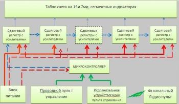 структурная схема upg