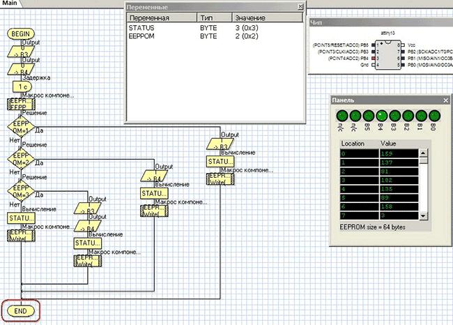 Проект в Flowcode
