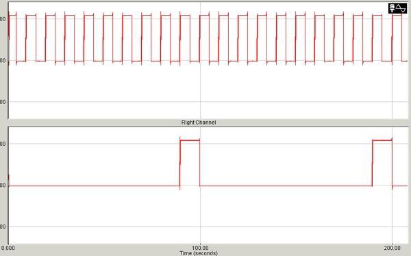 Диаграмма работа микросхемы DD3 К561ИЕ8