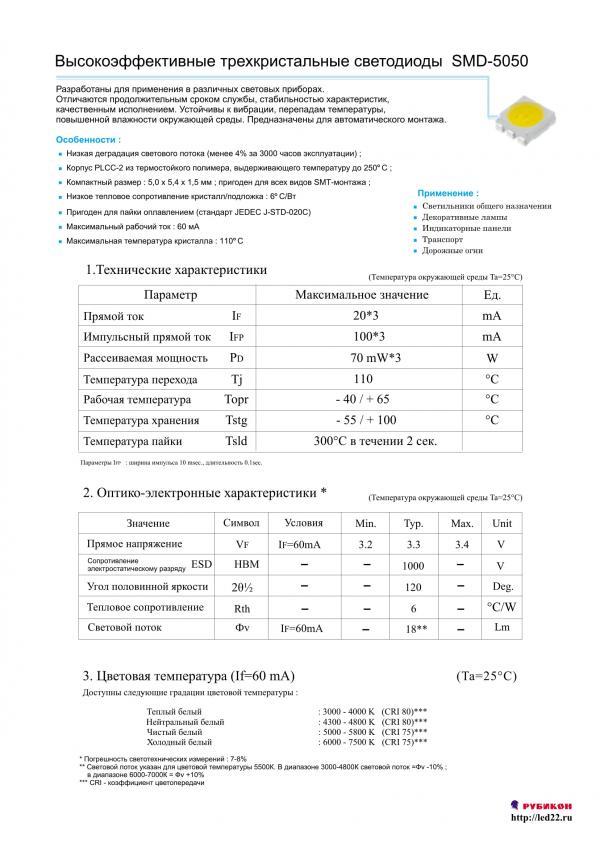 Светодиоды smd5050