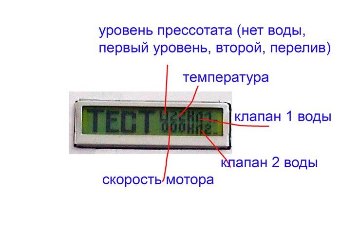 обозначения на индикаторе в тестовом режиме