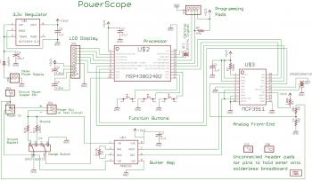 Схема PowerScope