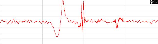 График измерения атмосферного электричества