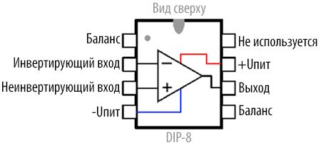 Распиновка операционного усилителя 741 в корпусе DIP8