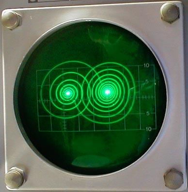 Отображение RLC схемы на экране осциллографа