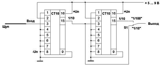 Схема делителя частоты для программного частотомера.