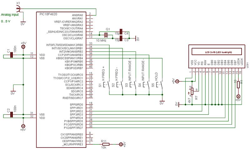 Схема цифрового осциллографа