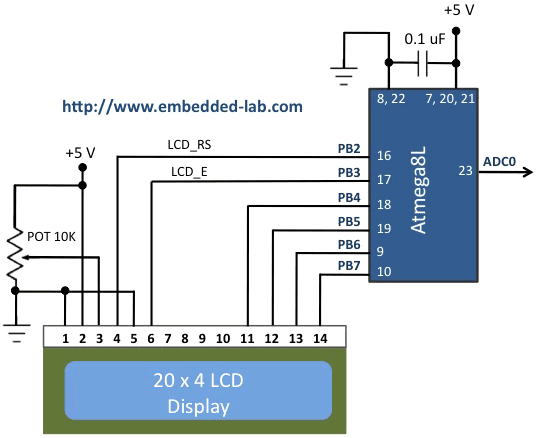 в MikroC Pro для AVR,