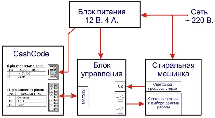 Общая схема соединений