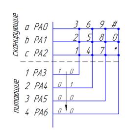 Подключение клавиатуры к STM32