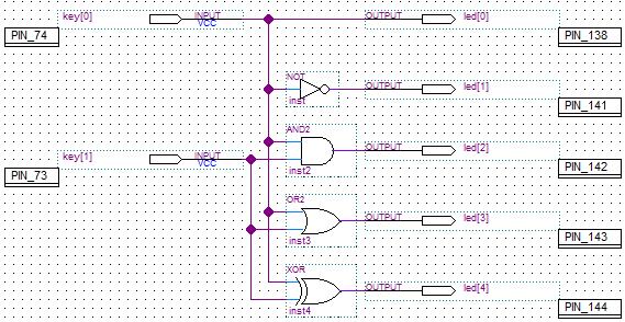 Схема с основными логическими элементами