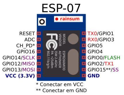 GPIO модуля ESP-07