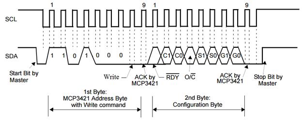 Запись байта в конфигурационный регистр MCP3421