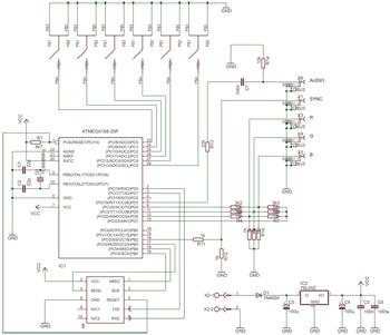 Схема системы видеовывода AVGA