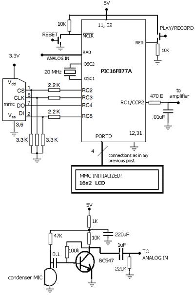 PIC16F877A имеют встроенный 10-битный АЦП.  Я использовал только 8 бит для удобства хранения данных на MMC...
