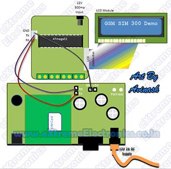 код для AVR и SIM300
