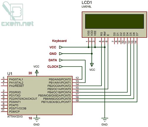 клавиатуры PS2