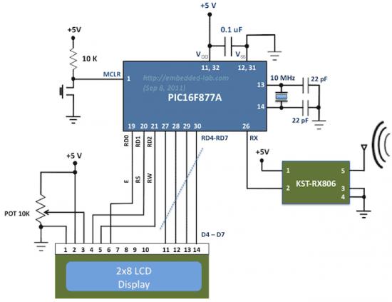 ...(RA0/AN0 канал) через встроенный USART-интерфейс со скоростью 1200 бод, без контроля четности.