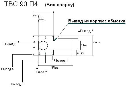 ТВС 90 П4