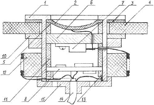 Настройка электронной схемы