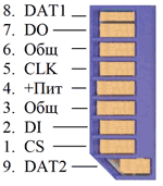 Нумерация контактов обычной SD-карты (переходника)
