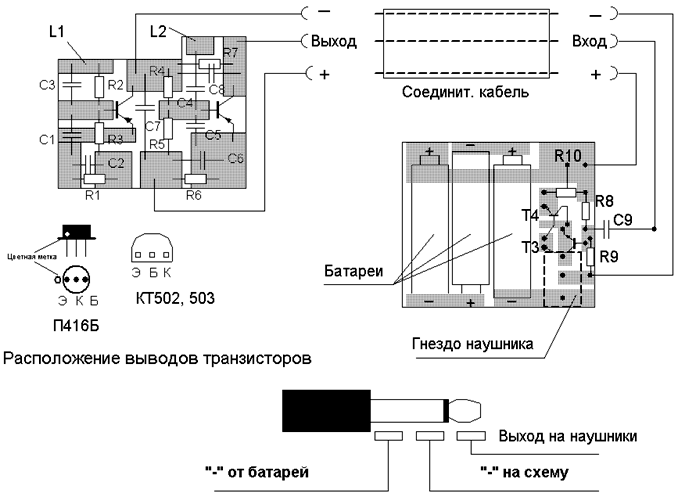 Схема трасса москва питер фото 858