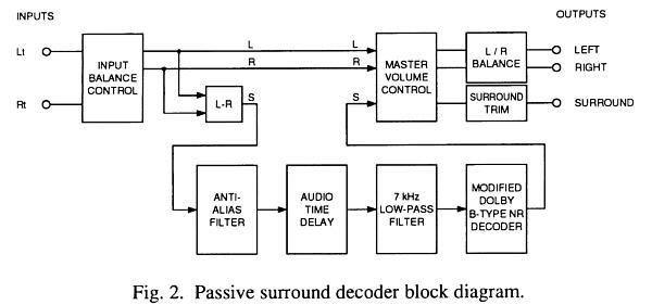 акустических систем иное
