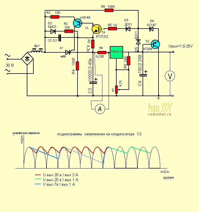Ёмкость конденсатора С3