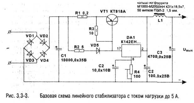 Базовая схема для построения