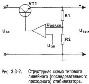 Структурная схема типового линейного стабилизатора