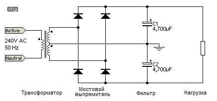 Рис. 6 Двухполупериодный выпрямитель с центральным отводом вторичной обмотки трансформатора