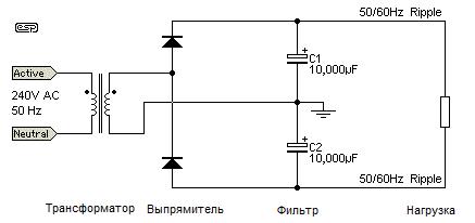 Рис. 7 Двухполупериодный удвоитель напряжения