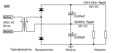 Рис. 8 Двухполупериодный умножитель с однополярным выходом