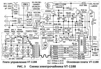 Схема термопота Vitek VT-1188