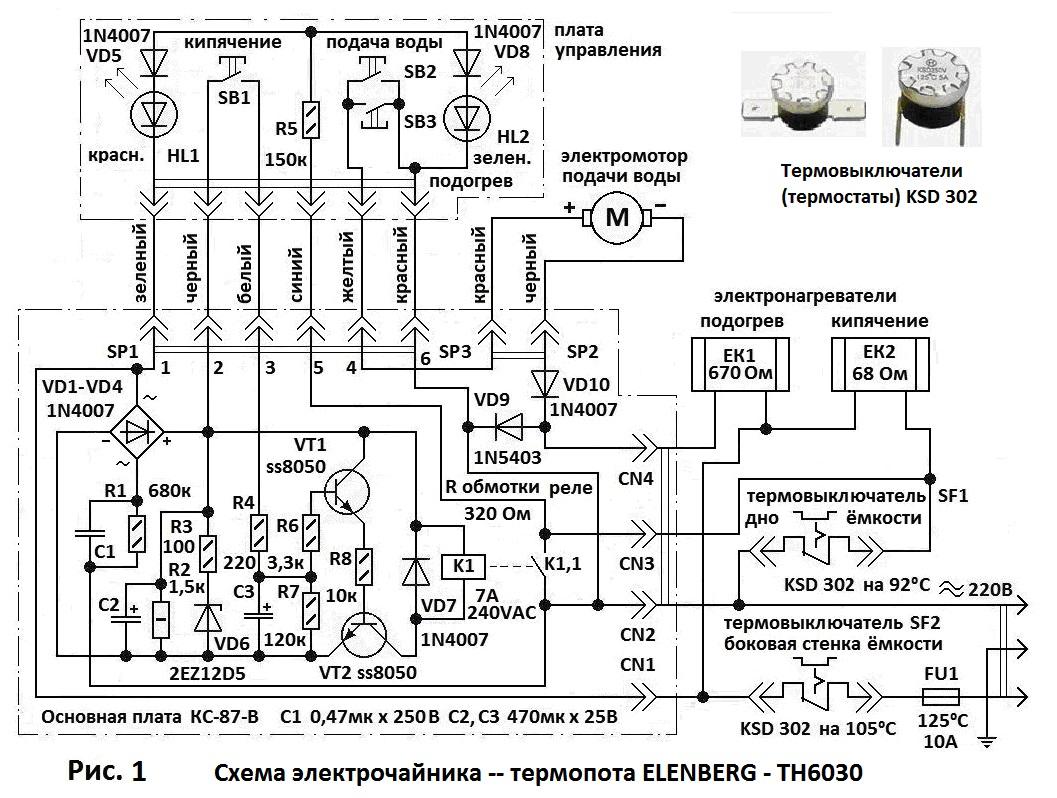 Ремонт термопотов схемы